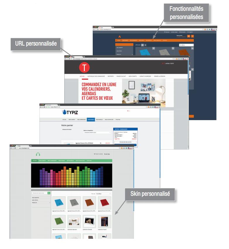 Typiz PRO - Votre plateforme de commande de produits imprimés sur-mesure